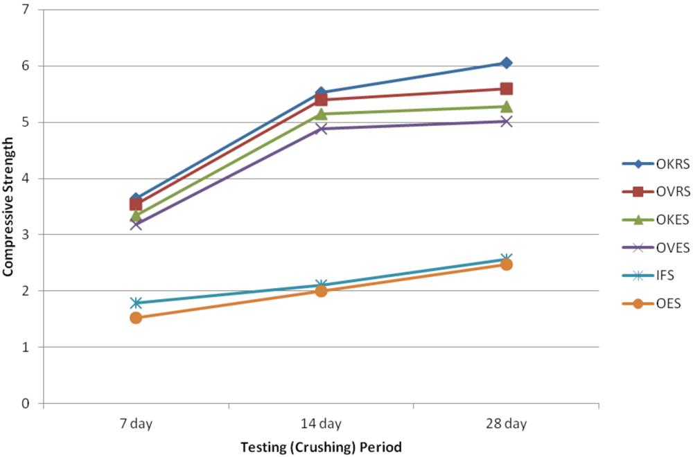 brachistochrone minimum time problem pdf