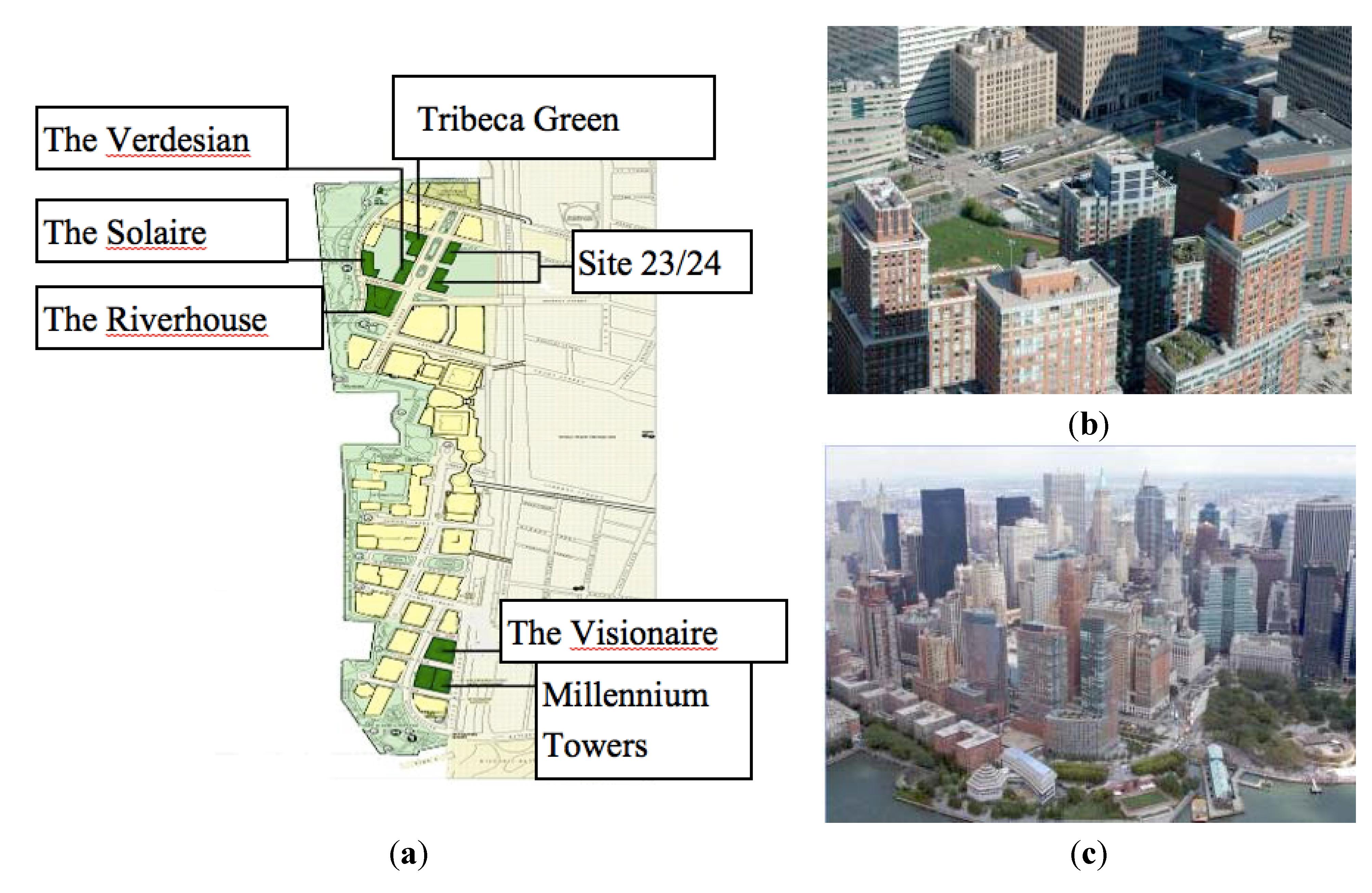multimodal logitics parks design