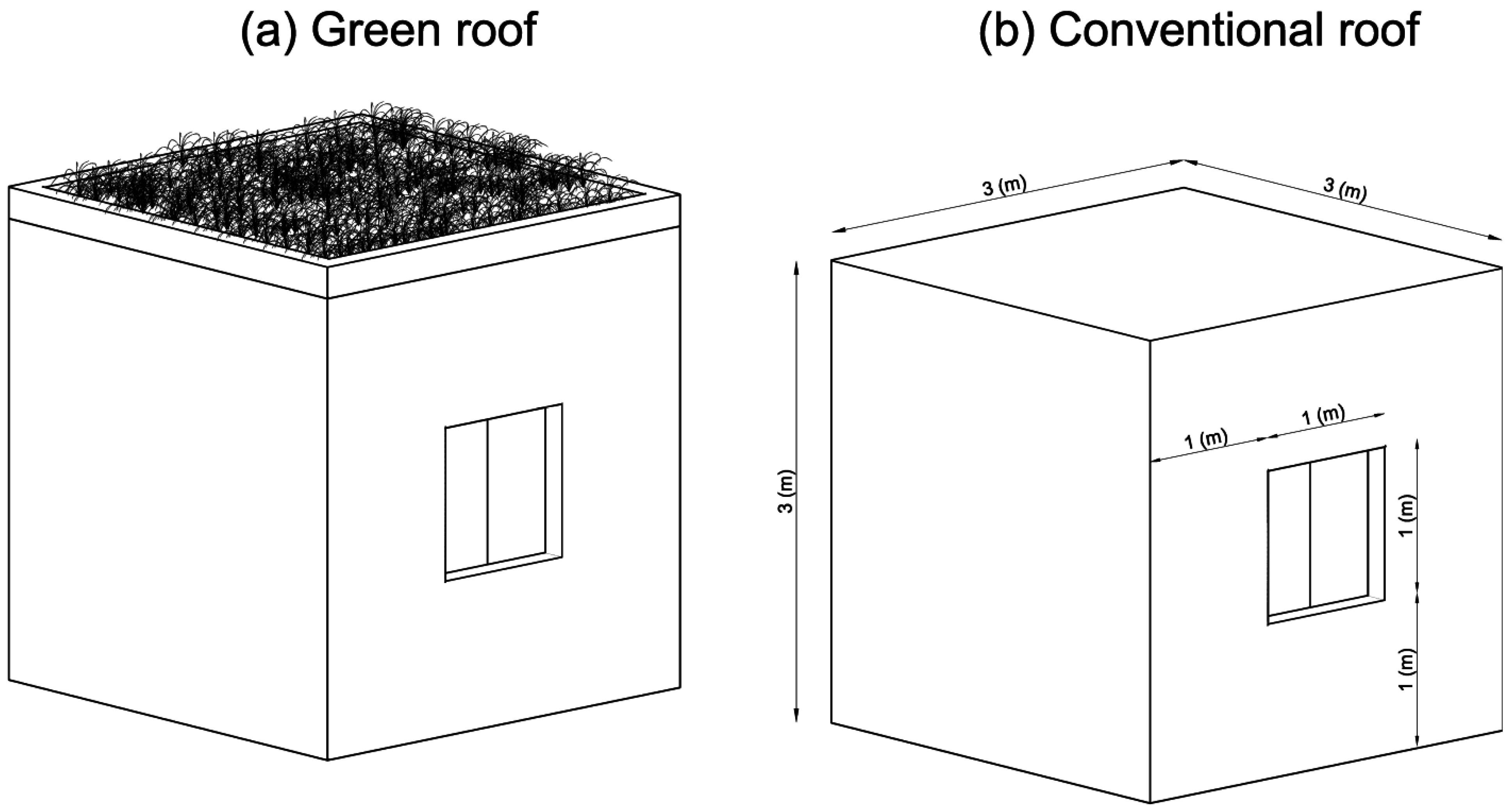 buildings | free full-text | dynamic simulation of the green roofs