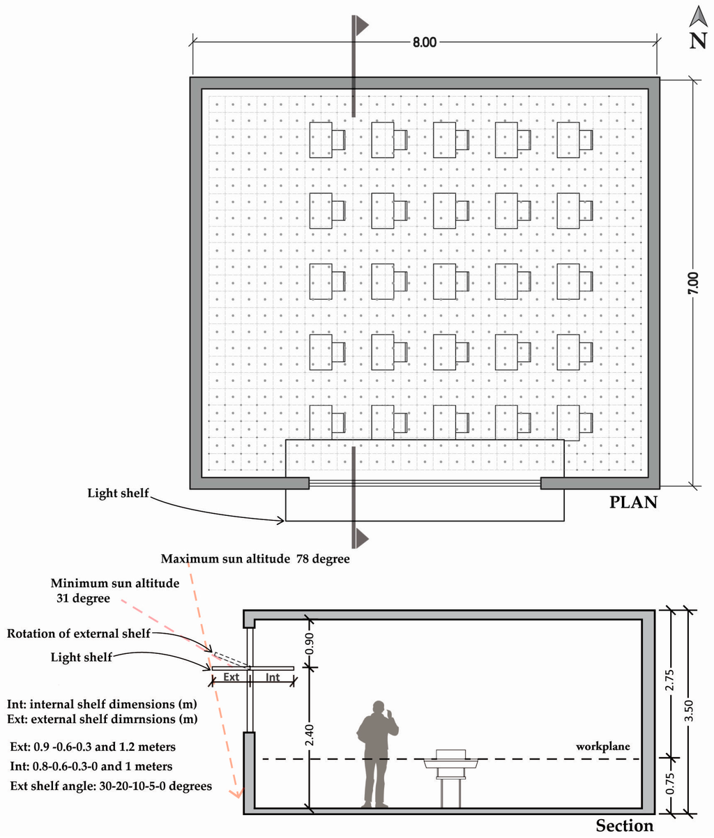 Classroom Design Dimensions ~ Buildings free full text investigating the influence
