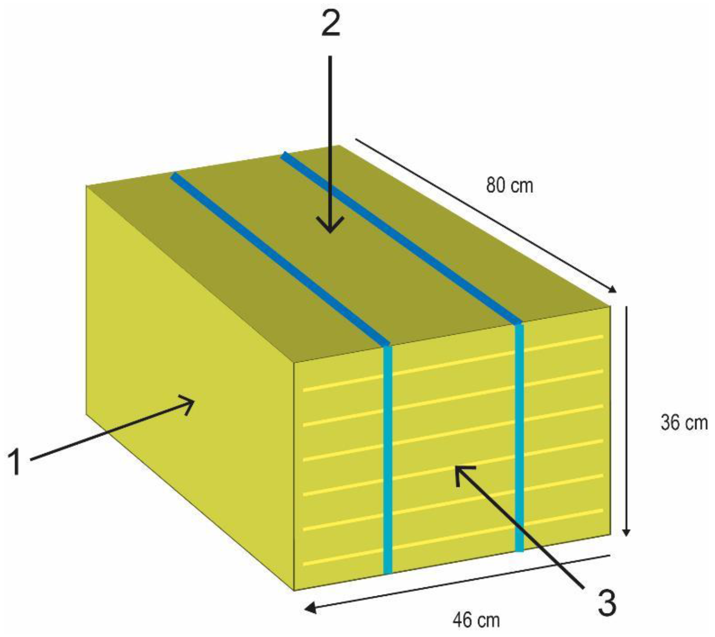 Buildings | Free Full-Text | Thermal Conductivity of Straw Bales ...