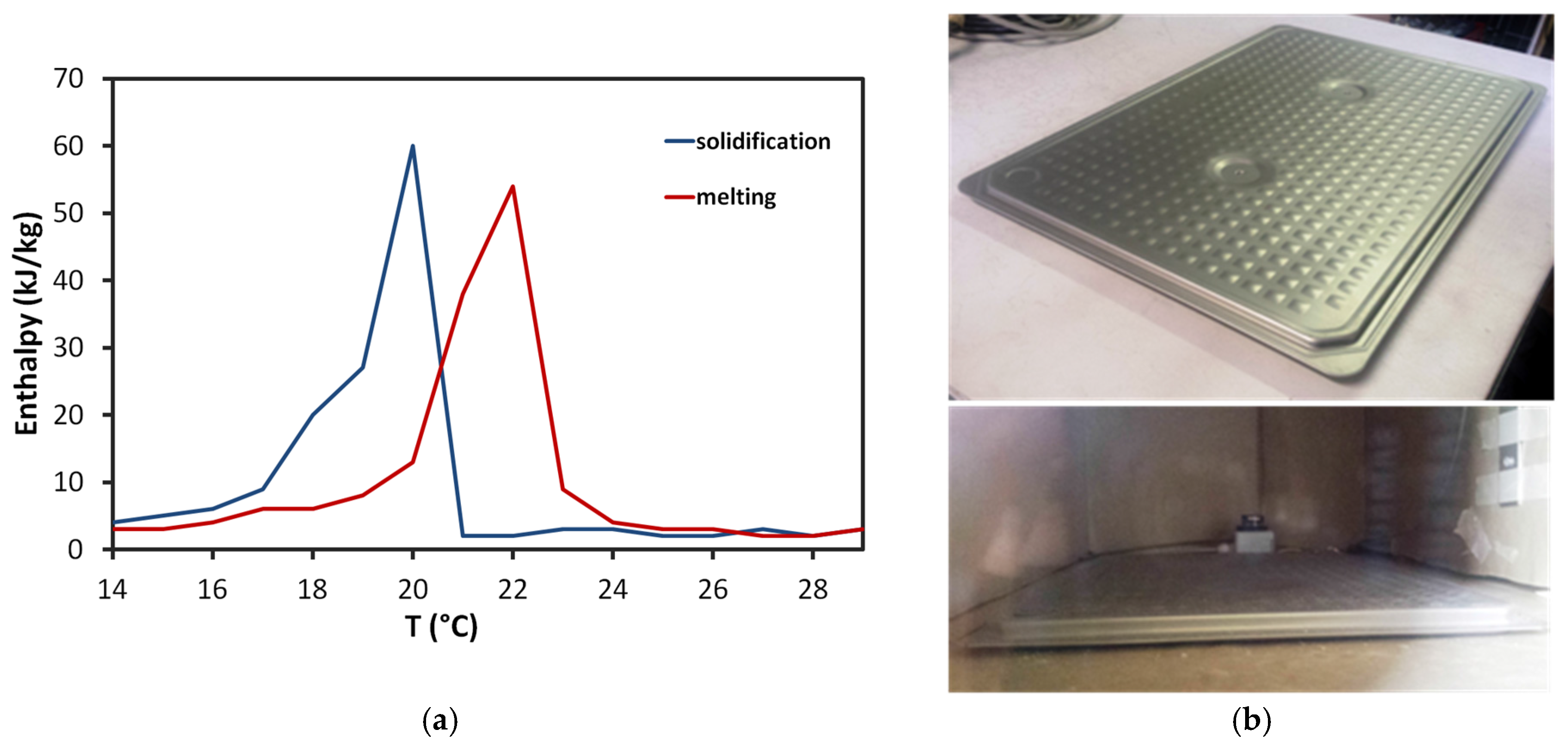 melting and solidification of a pure Natural convection during melting and solidification of pure metals in a cavity: authors: rady, m a mohanty, a k publication.