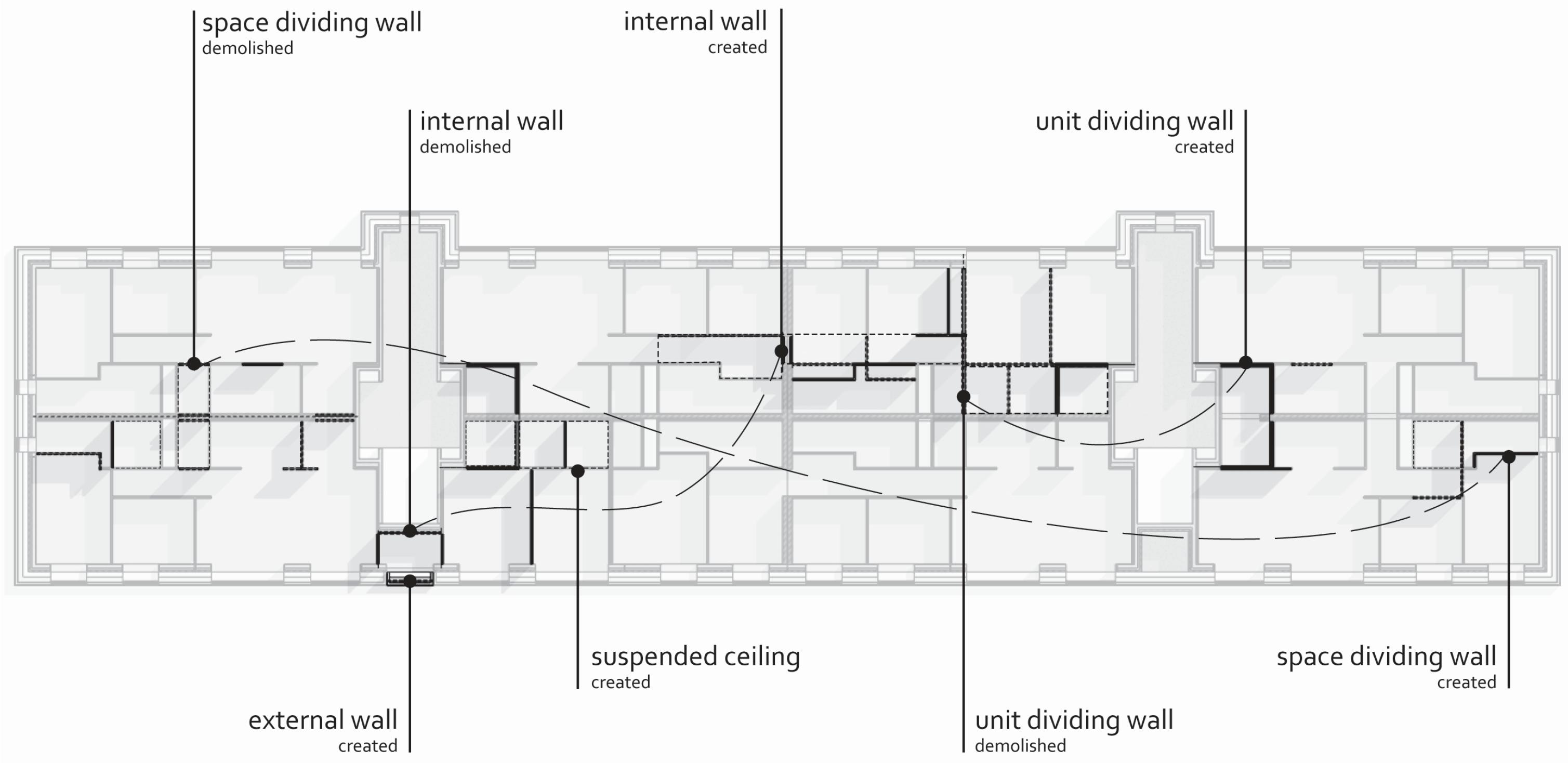 Buildings | Free Full-Text | Integrating Scenarios into Life