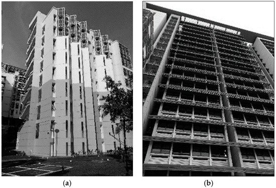 Buildings Special Issue Human Factors In Green Building
