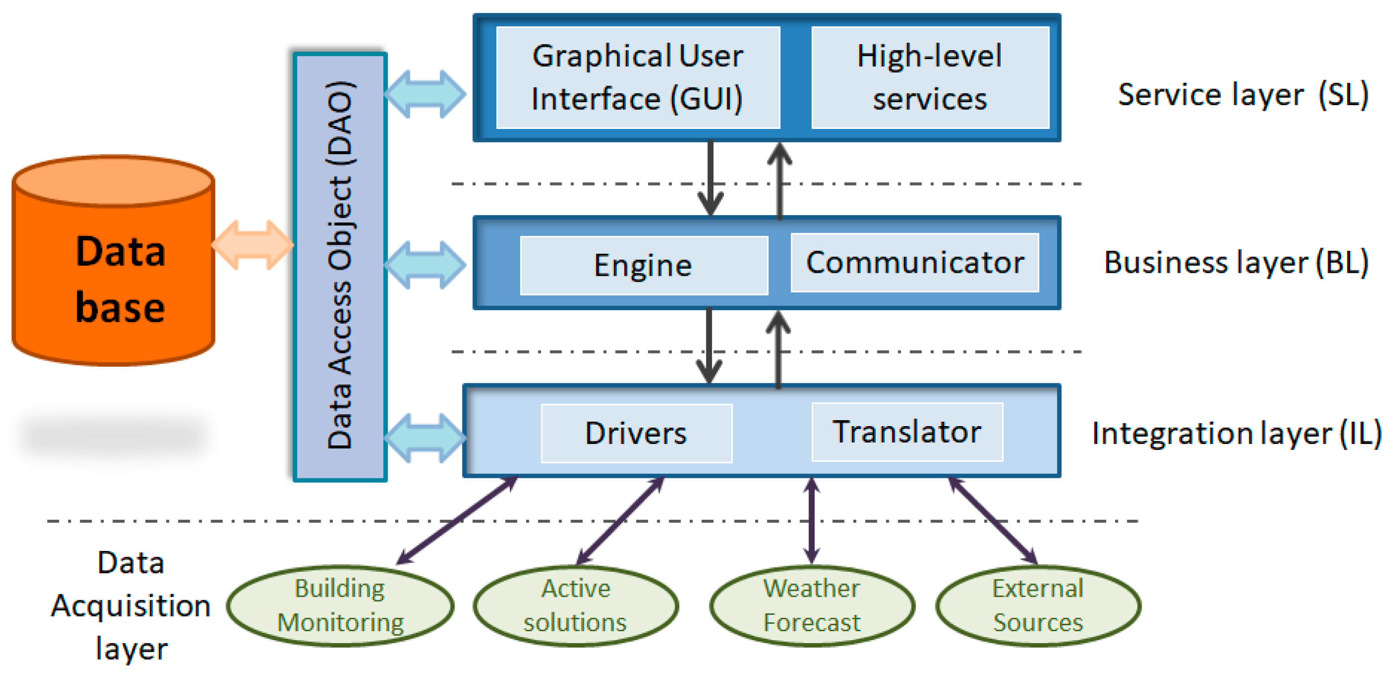 Building Energy Monitoring Application Diagram Wire Data Schema Measurement Circuit Electricalequipmentcircuit Buildings Free Full Text A Fuzzy Based Rh Mdpi Com Monitor Icon Schematic