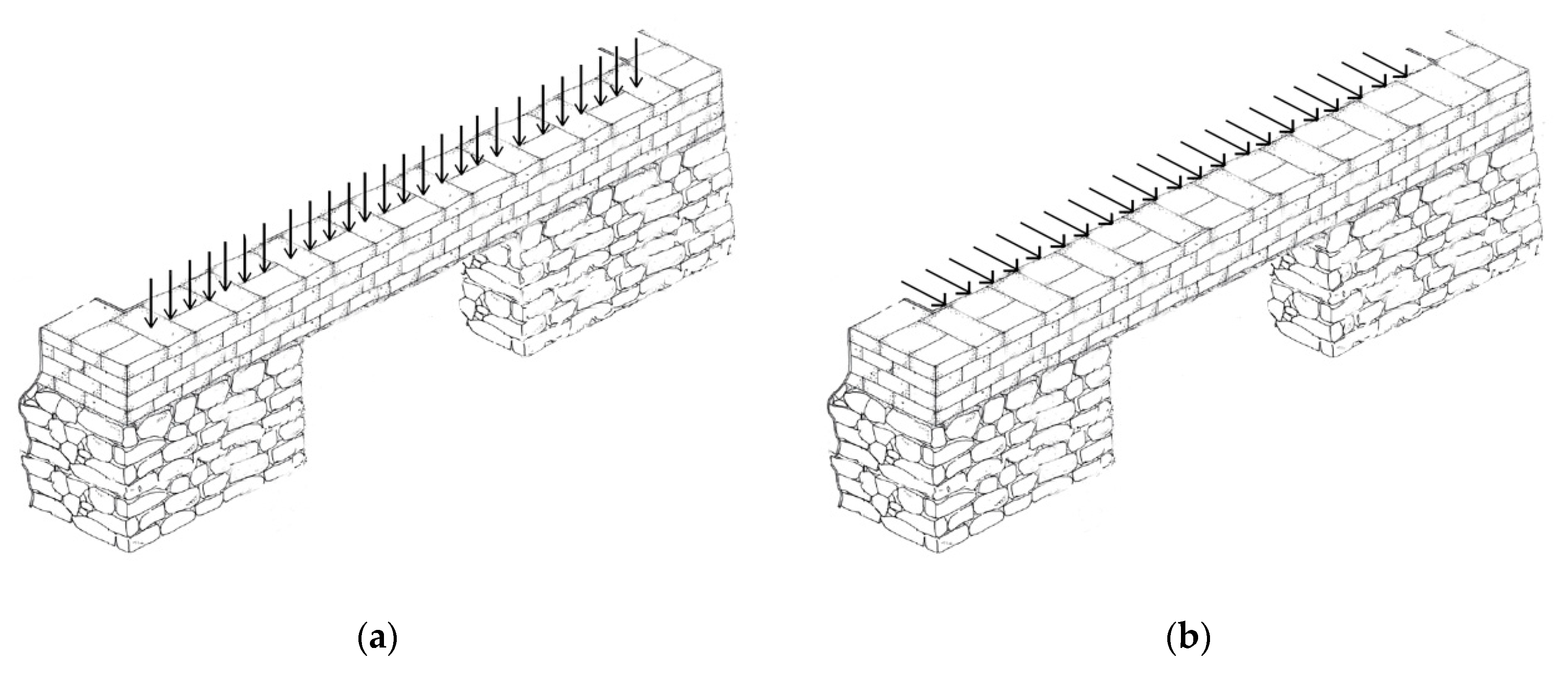Case Passive In Muratura buildings | free full-text | simplified design of masonry
