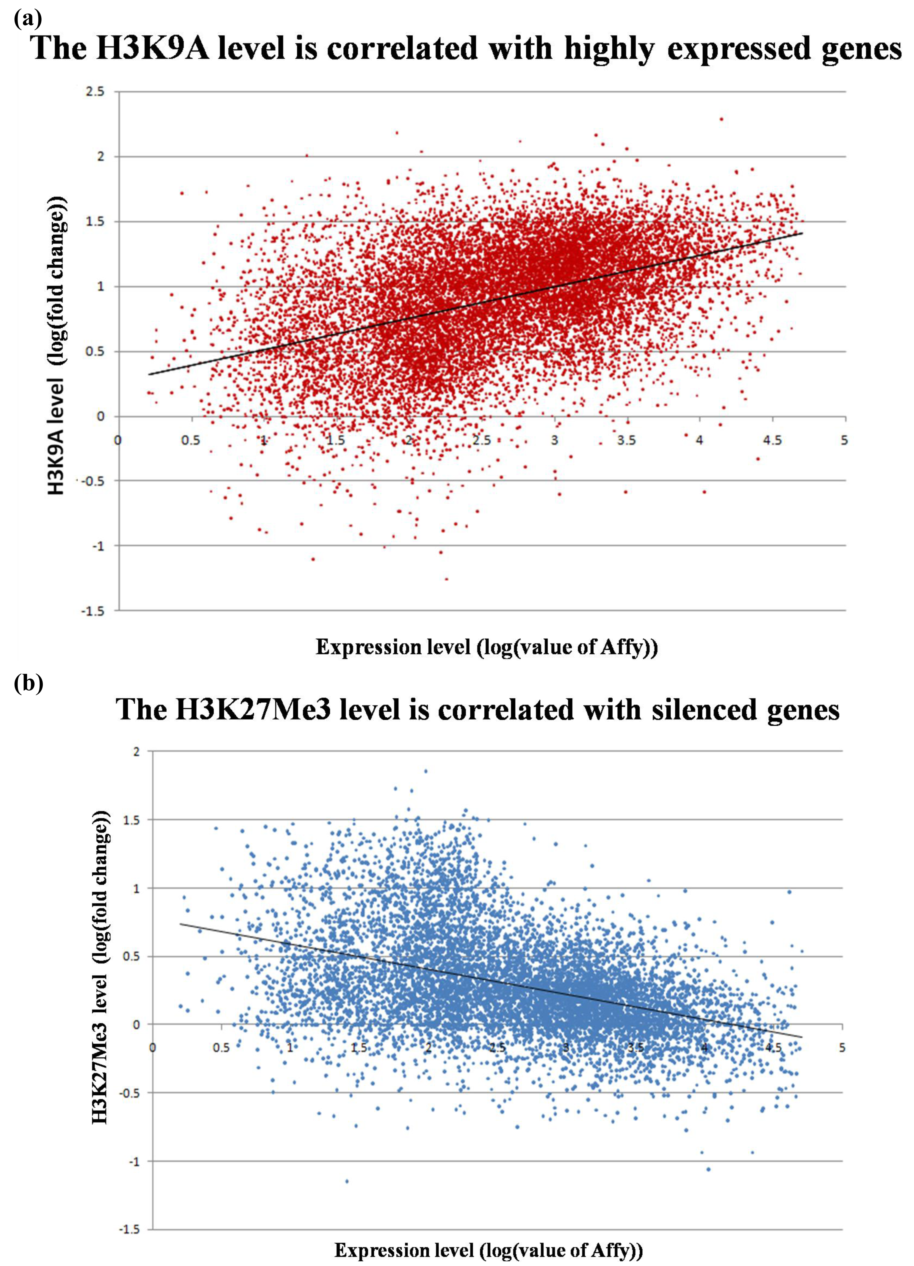 Cancers free full text common altered epigenomic domains in cancers 03 01996f7 1024 falaconquin