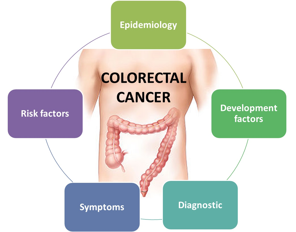 Serum and tumor microenvironment IL-8 values in different stages of colorectal cancer.