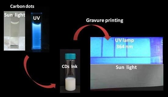 Fluorescent Ink Carbon For CFree Gravure Text Printing Full Dots 354ALRj