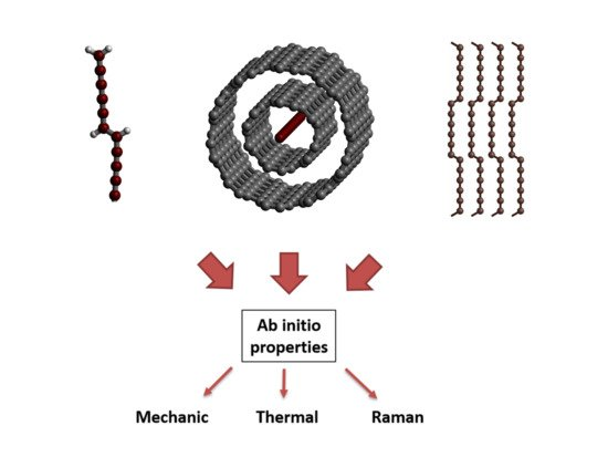 C | Free Full-Text | Structure and Properties of Chained ...