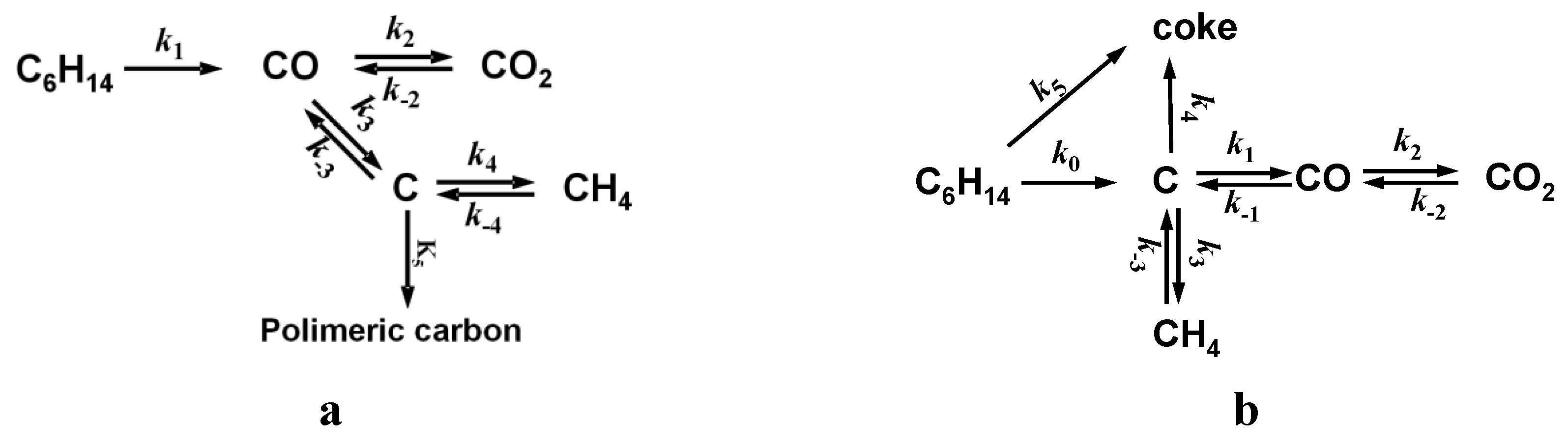 Catalysts 04 00196 g010