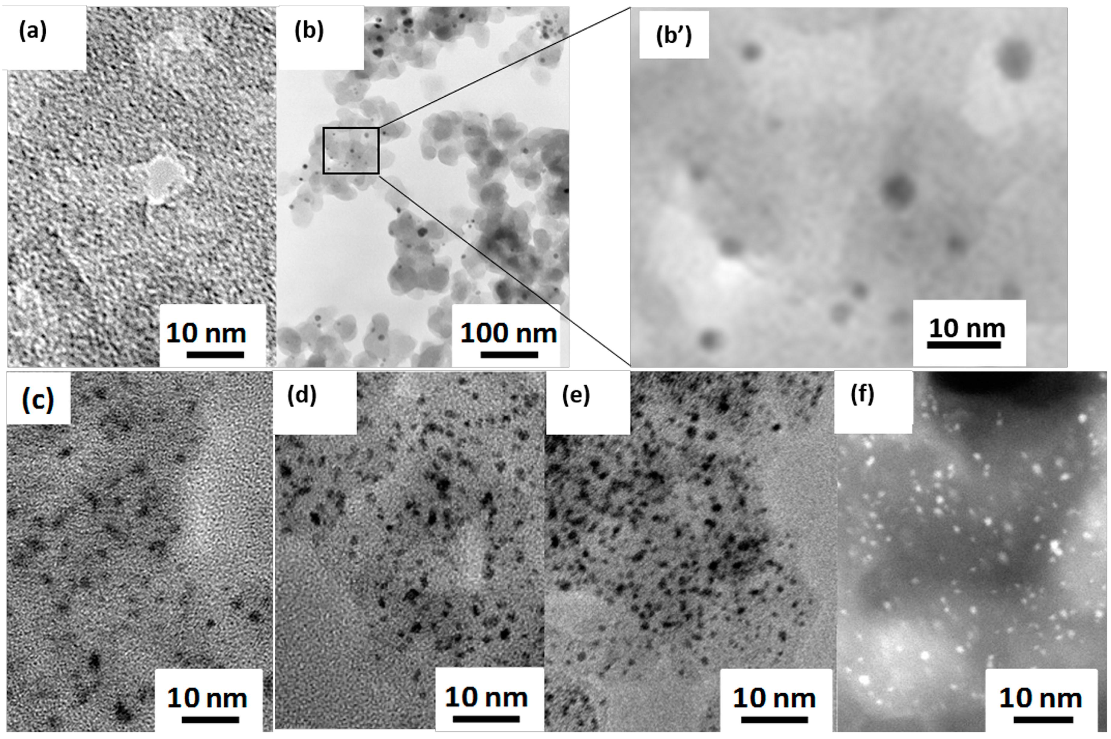 Catalysts | Free Full-Text | Design of Pt/Carbon Xerogel Catalysts