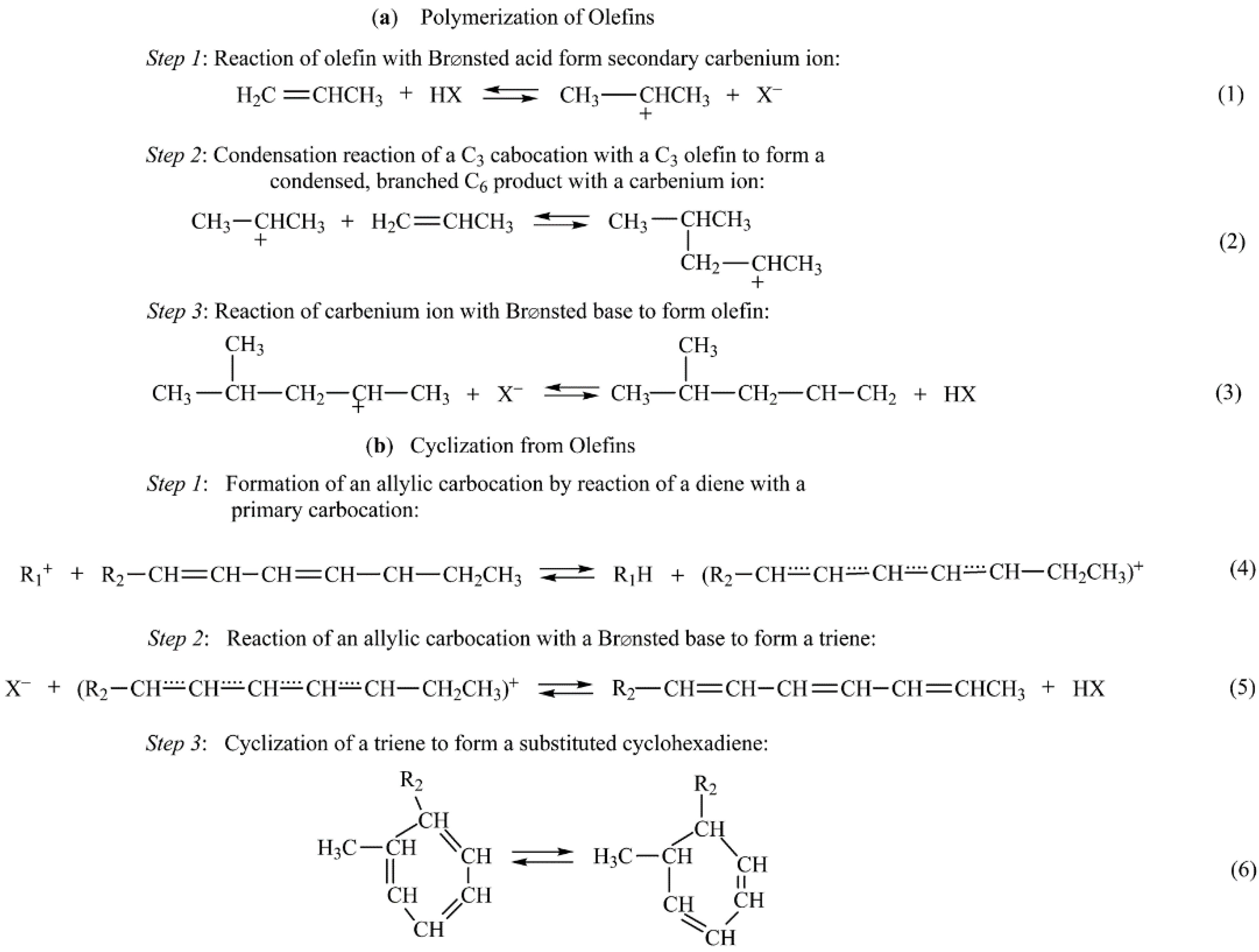 Catalysts | Free Full-Text | Heterogeneous Catalyst Deactivation and