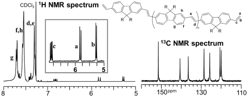 admet metathesis 1149 about the activity and selectivity of less well-known metathesis catalysts during admet polymerizations hatice€mutlu1,2, lucas€montero€de€espinosa1,3.