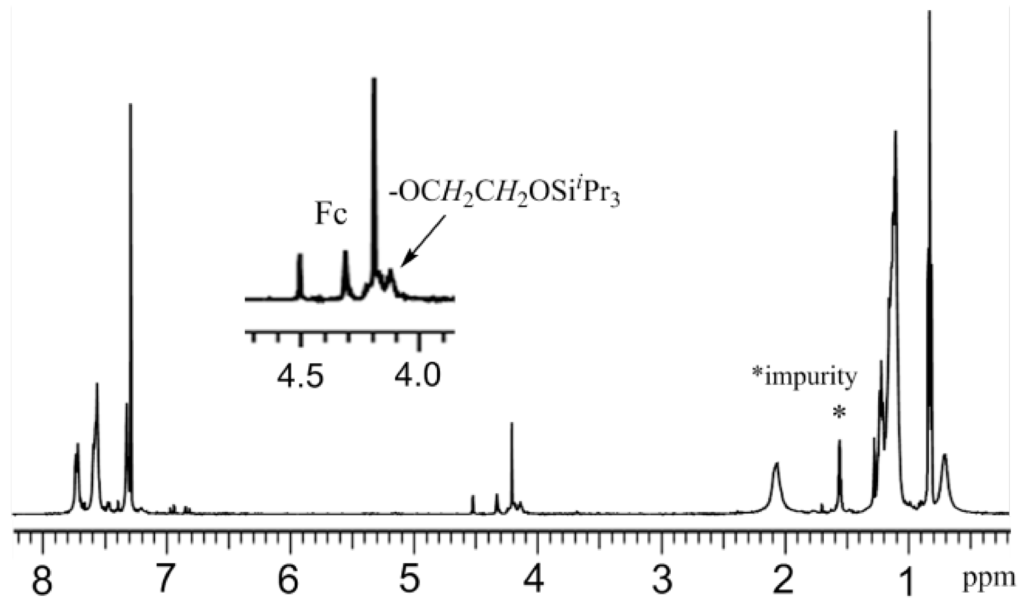 acyclic diene metathesis polymerization mechanism Enyne metathesis is the reaction of an olefin and an alkyne to produce a 1,3-diene when an alkyne is available to coordinate a ruthenium alkylidene, the reaction known as enyne metathesis can occur the mechanism is analogous to an rcm.