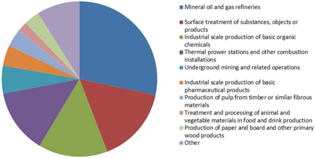 the effects of volatile organic compounds Volatile organic compounds, or vocs, are a class of compounds characterized by having high vapor pressure, meaning they readily volatilize from solid and water surfaces to the air dozens of these compounds are present in the environment as a result of fuel combustion.