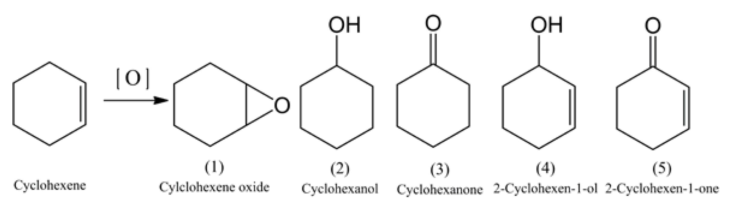 Cyclohexene from cyclohexanol