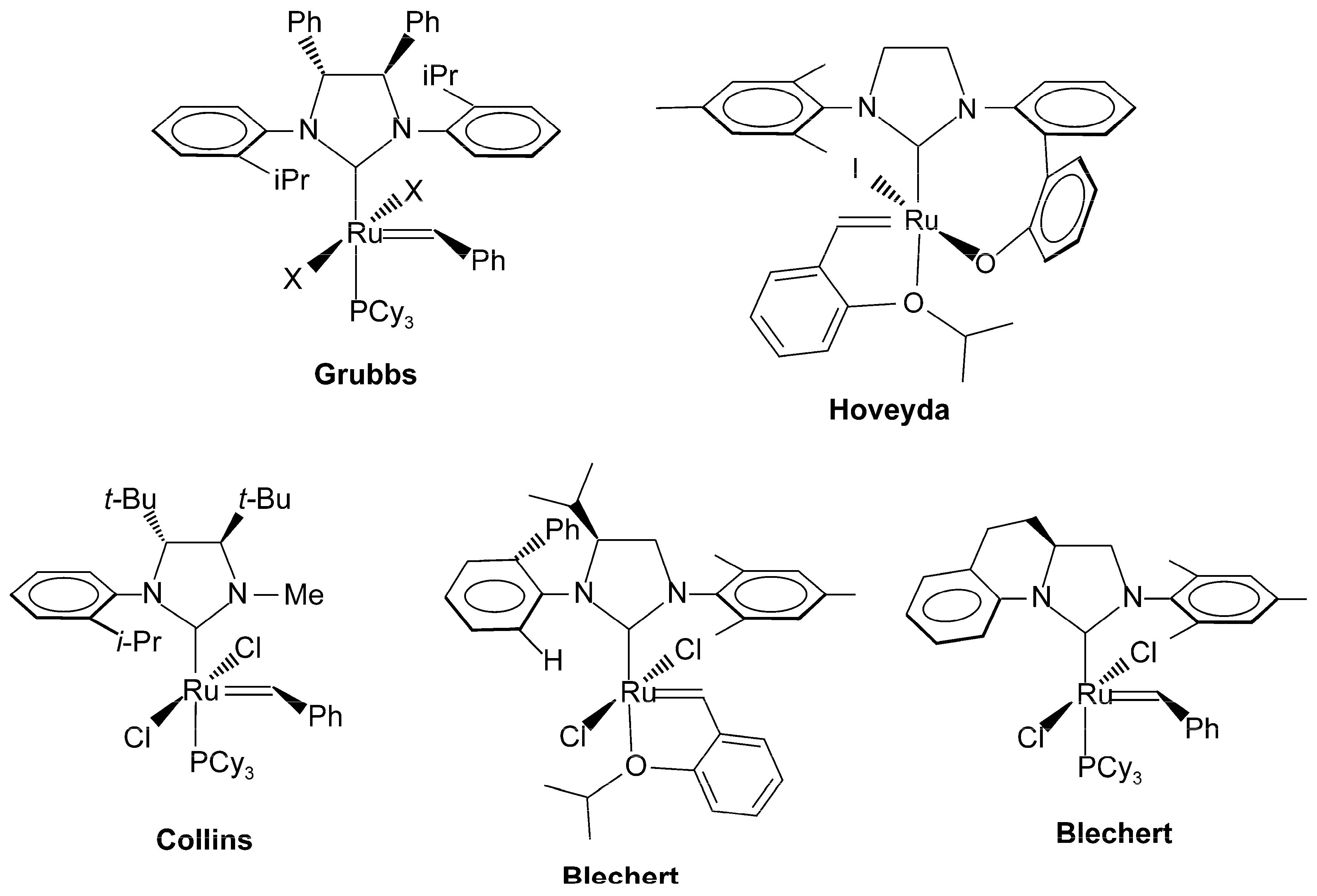 olefine metathesis