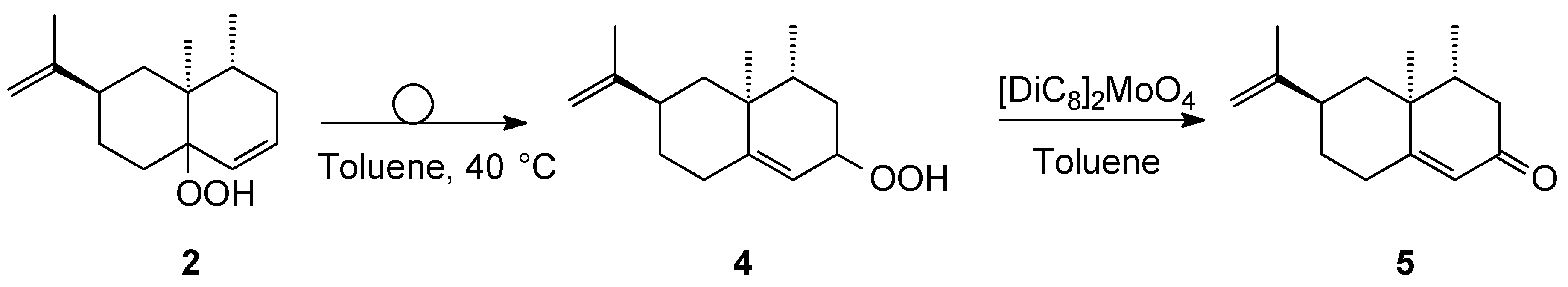 Catalysts 06 00184 g003