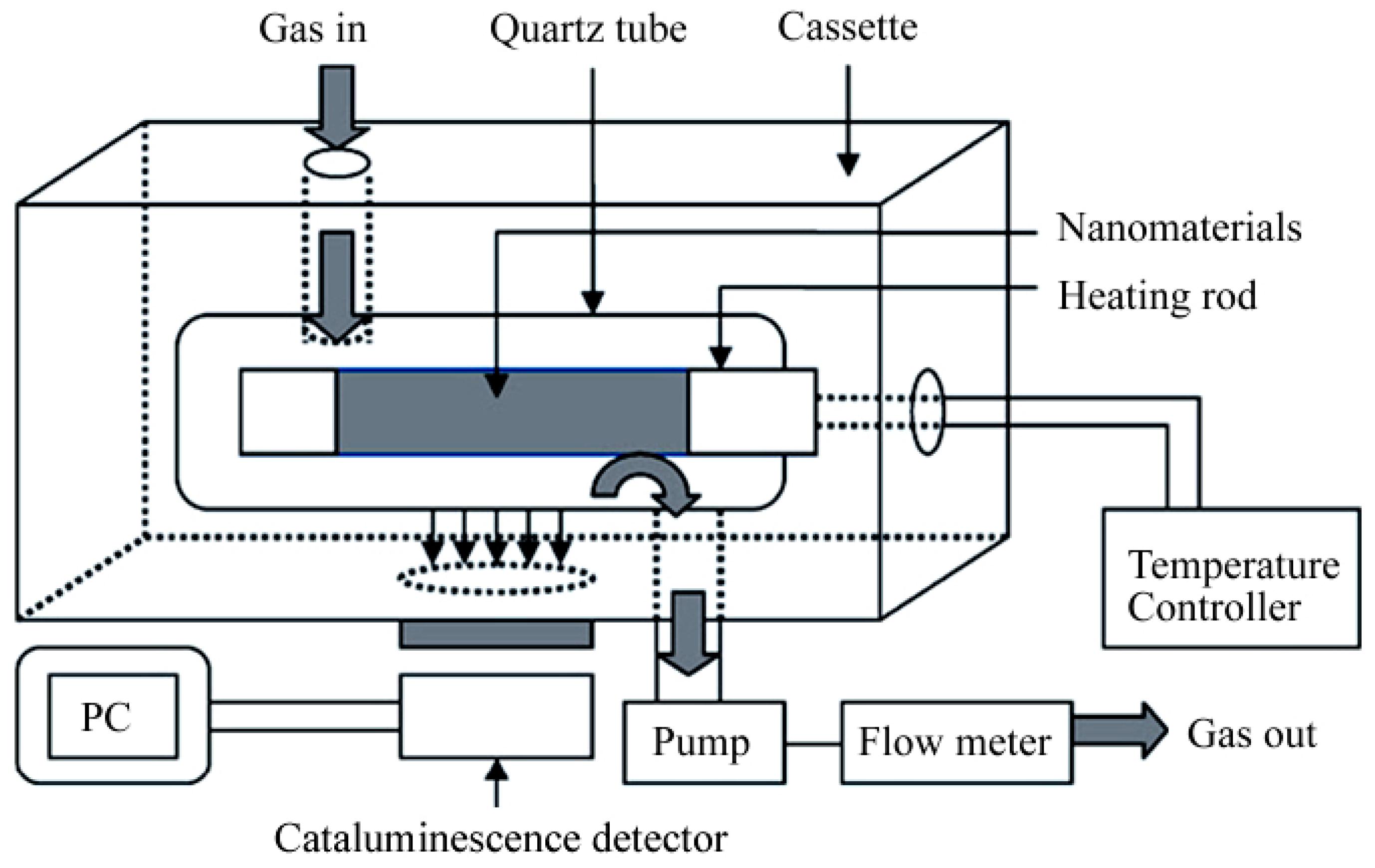 Neat Heat Pump Wiring Schematic Diagrams York Heil Thermostat