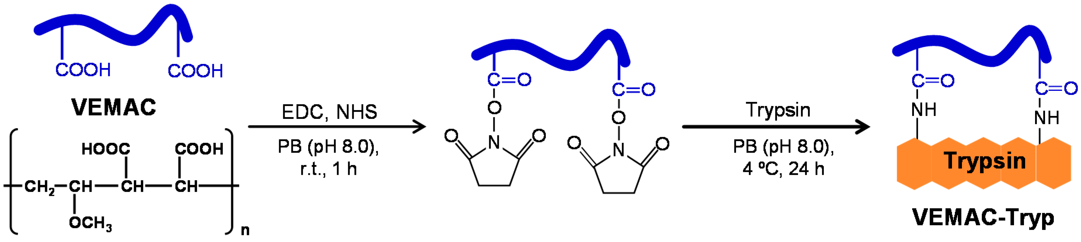 metathesis in science Recently, olefin metathesis reaction employing metallic carbene complex as a  catalyst is attracting a high degree of attention metathesis is referred to as a.
