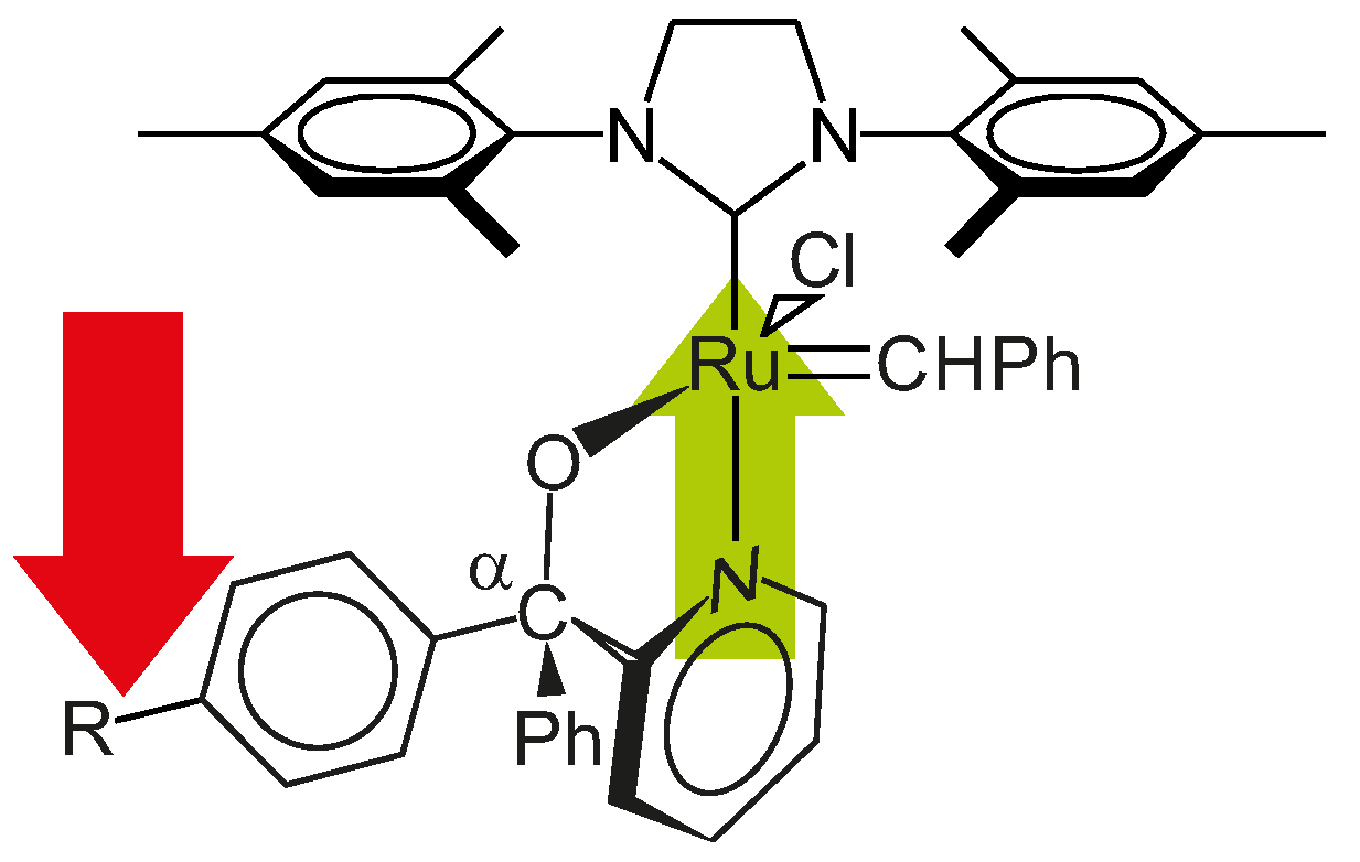 ruthenium olefin metathesis