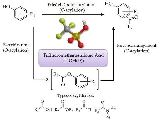 Trifluoromethanesulfonic Acid as Acylation Catalyst: Special Feature for C- and-or O-Acylation Reactions