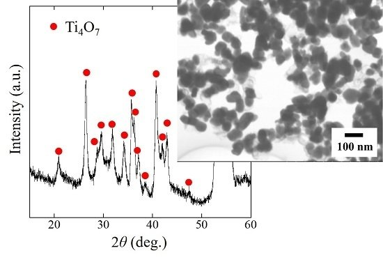 Synthesis of Ti4O7 Nanoparticles by Carbothermal Reduction Using Microwave Rapid Heating
