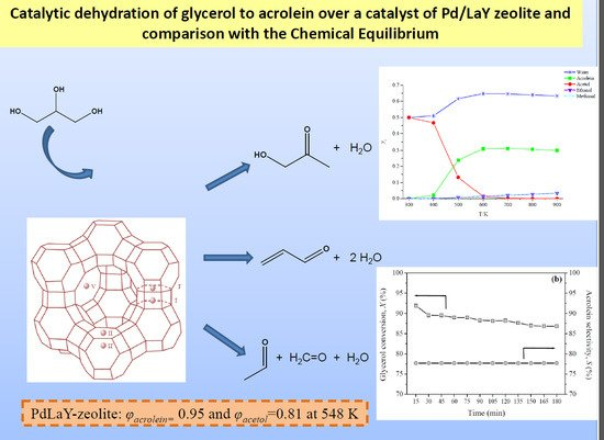 Catalysts free full text catalytic dehydration of glycerol to catalysts free full text catalytic dehydration of glycerol to acrolein over a catalyst of pdlay zeolite and comparison with the chemical equilibrium fandeluxe Gallery