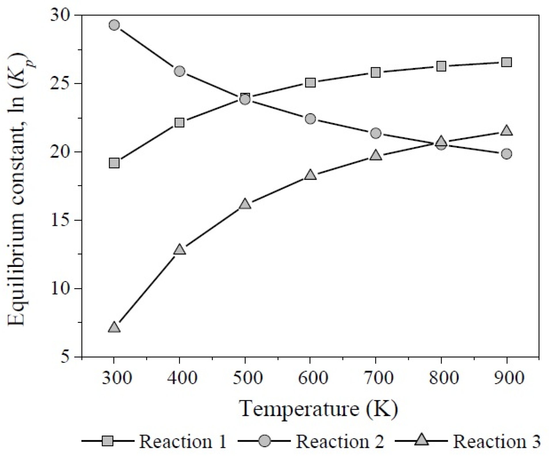 Catalysts   Free Full-Text   Catalytic Dehydration of