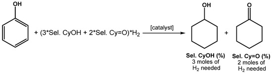 Catalysts 07 00086 sch004 550