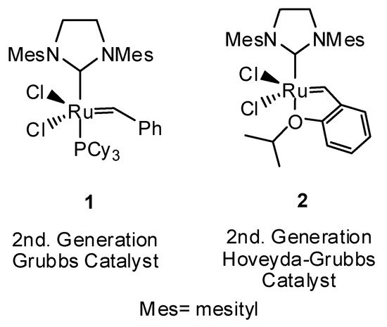 2nd Generation Hoveyda Catalyst