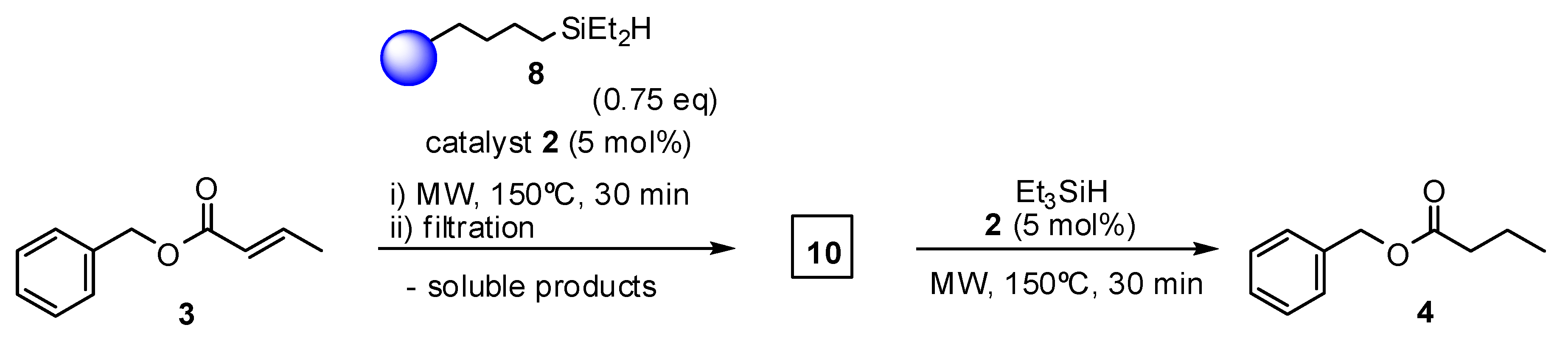 solid phase cross metathesis Solid-phase cross metathesis of supported styrenyl ether with styrene derivatives afforded stilbenoids in high yields with complete.
