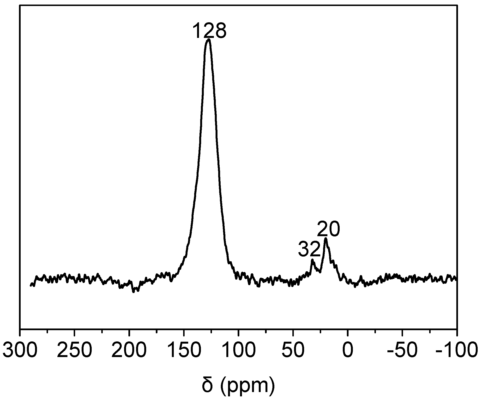 Catalysts 07 00171 g010