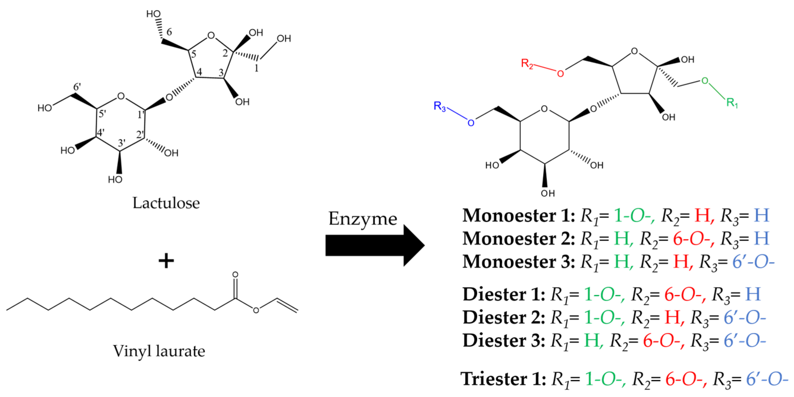 Catalysts | Free Full-Text | Regioselective Synthesis of