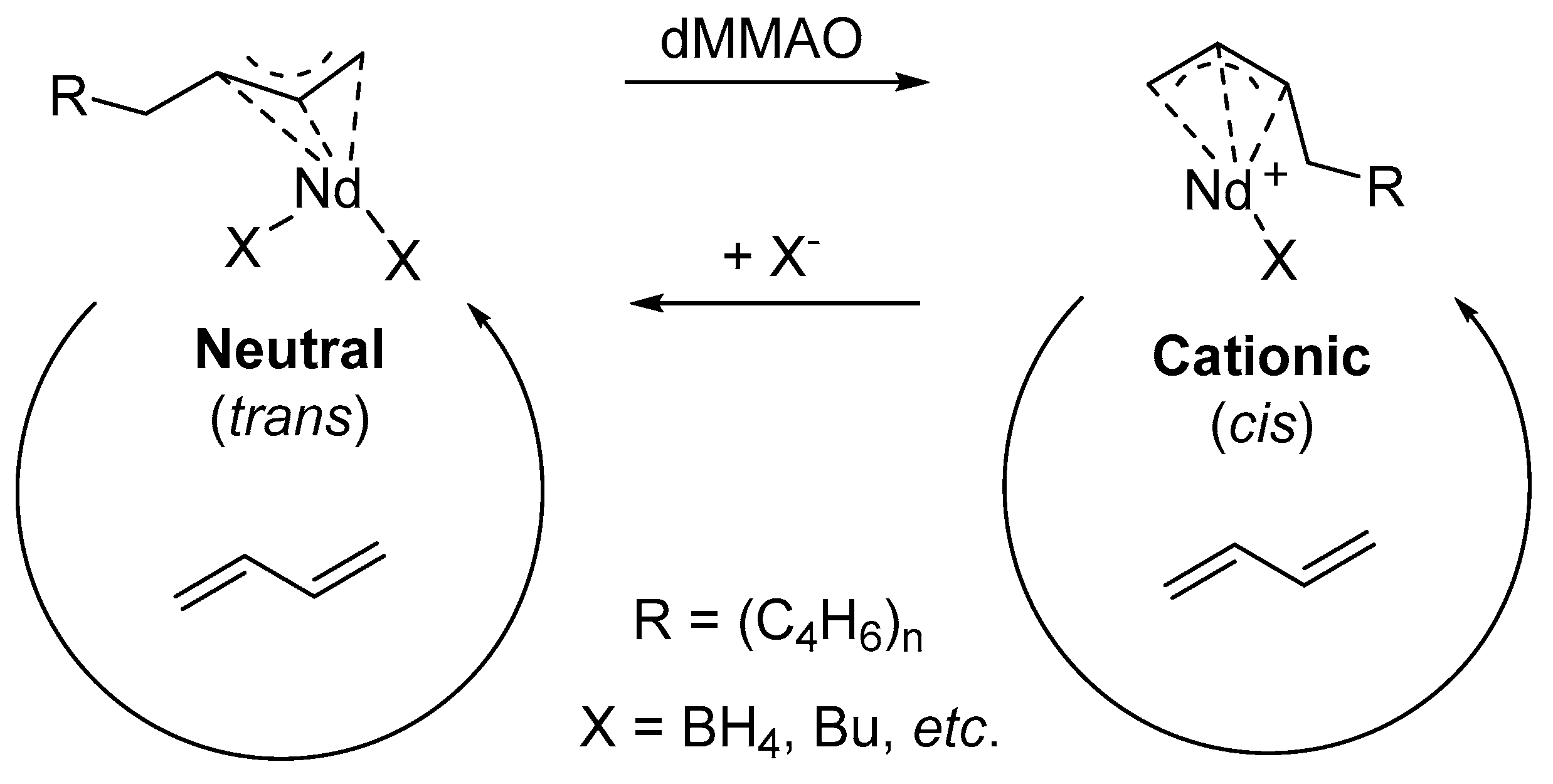 sythesis of deet mechanism Benzocaine synthesis 1 i this is a common mechanism in organic chemistry,and its mastery is important in learning how carbonyl compounds behave.