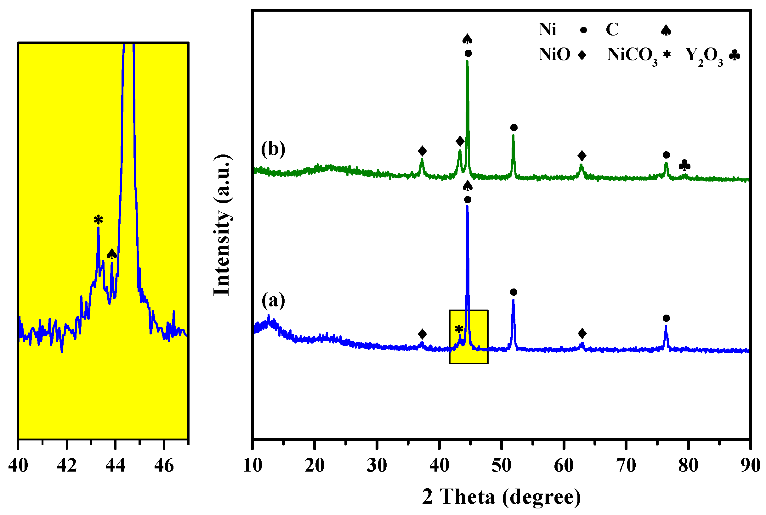 Catalysts 07 00286 g011