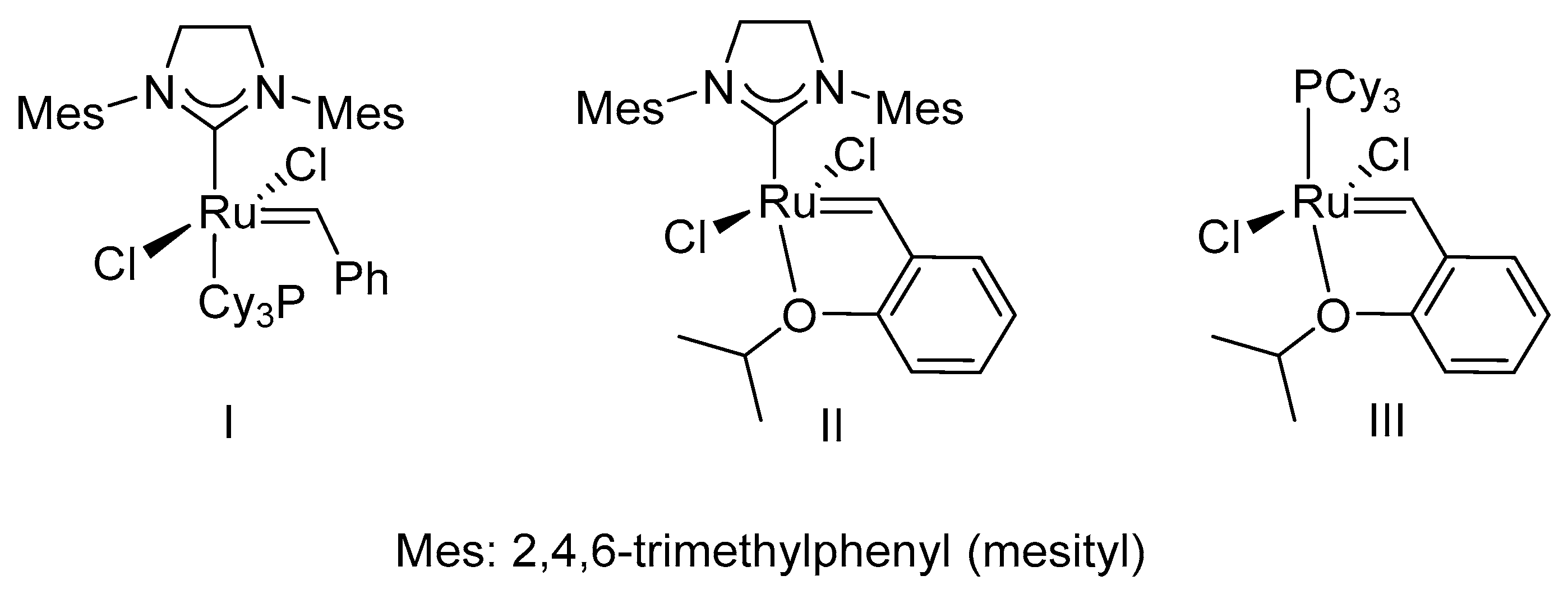 yne metathesis Norbornene derivatives bearing endo-substituents in the 5- and 6-positions were studied as substrates for ene–yne metathesis cascades substrates which contained an internal alkyne and a terminal alkene or alkyne in each sidechain were found to undergo a metathesis cascade leading to pentacyclic bis-dienes and.