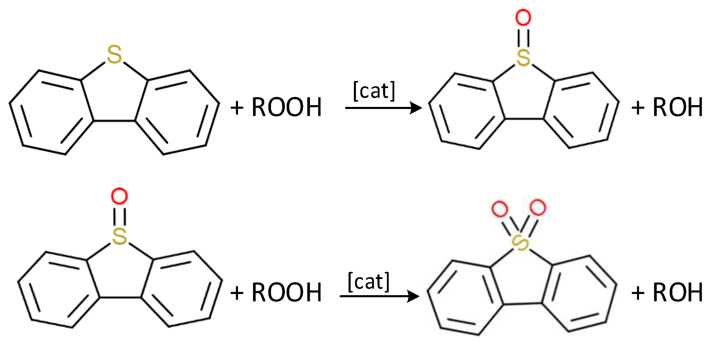 Catalysts | Free Full-Text | Oxidative Desulfurization of