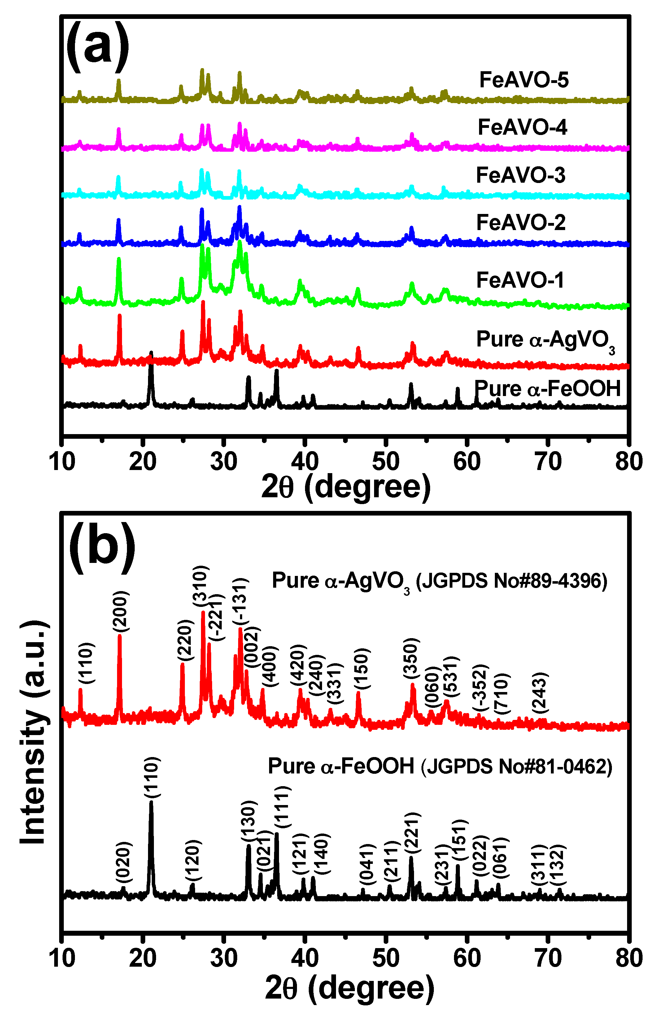 Catalysts 08 00392 g002