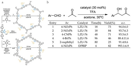 Catalysts 08 00404 g018 550