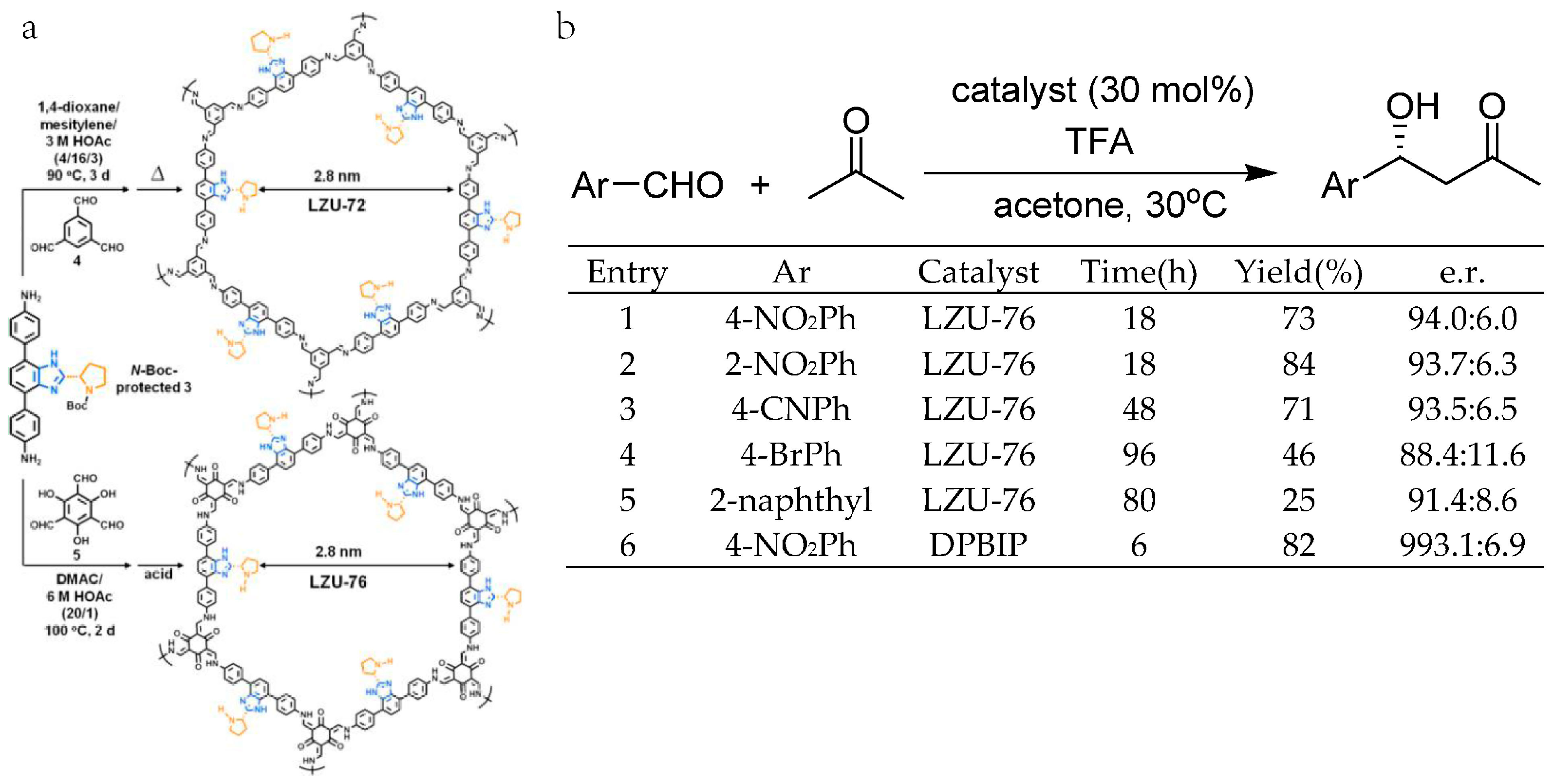 Catalysts 08 00404 g018