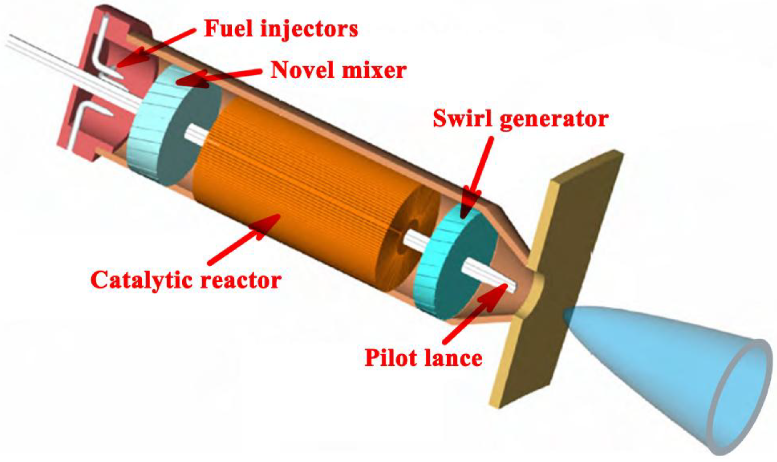 Catalytic Combustion Characteristics