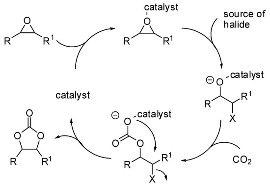 Catalysts 09 00511 sch002 550