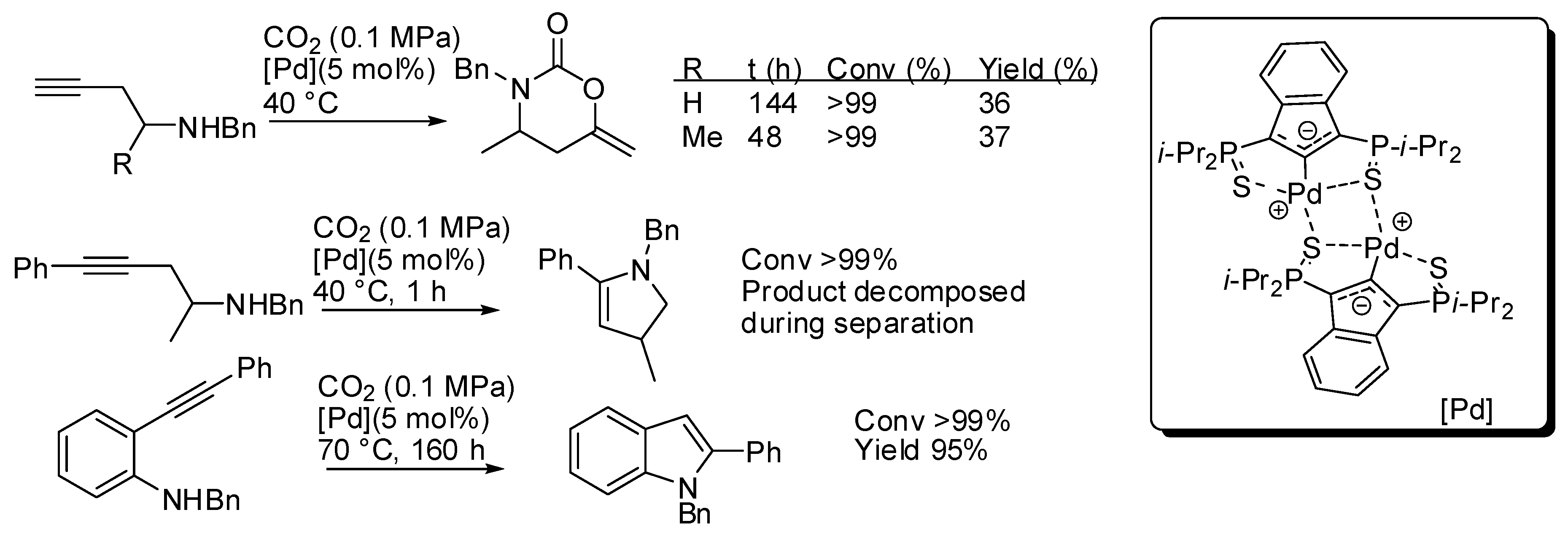 Catalysts 09 00511 sch015