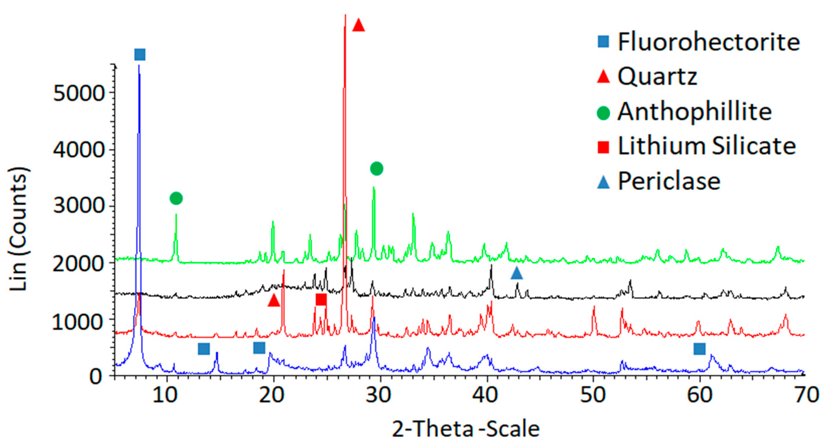 Catalysts   Free Full-Text   Microwave-Assisted Furfural
