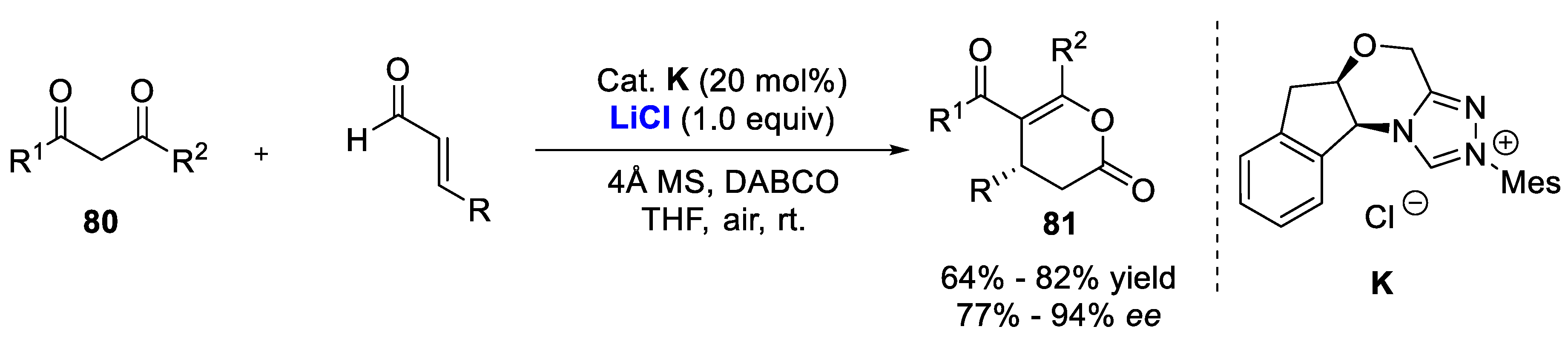 Catalysts Free Full Text The Combination Of Lewis Acid