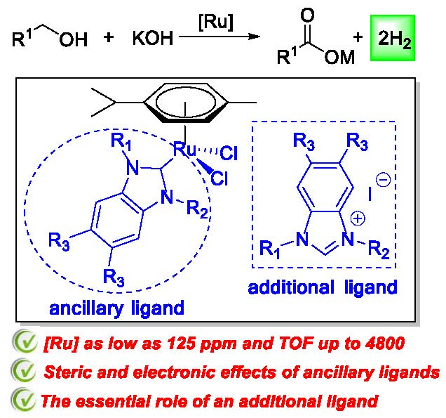 Catalysts Free Full Text Highly Efficient N Heterocyclic Carbene Ruthenium Catalytic Systems For The Acceptorless Dehydrogenation Of Alcohols To Carboxylic Acids Effects Of Ancillary And Additional Ligands Html