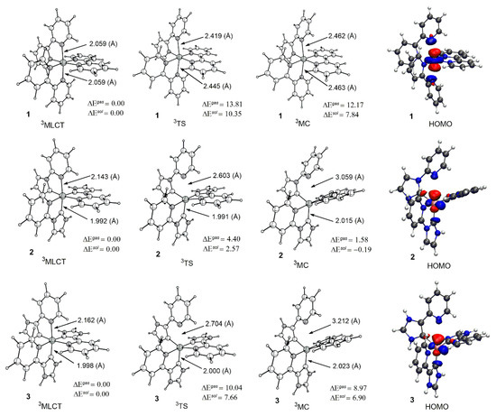 Catalysts | Free Full-Text | A DFT Study on the Redox Active ...