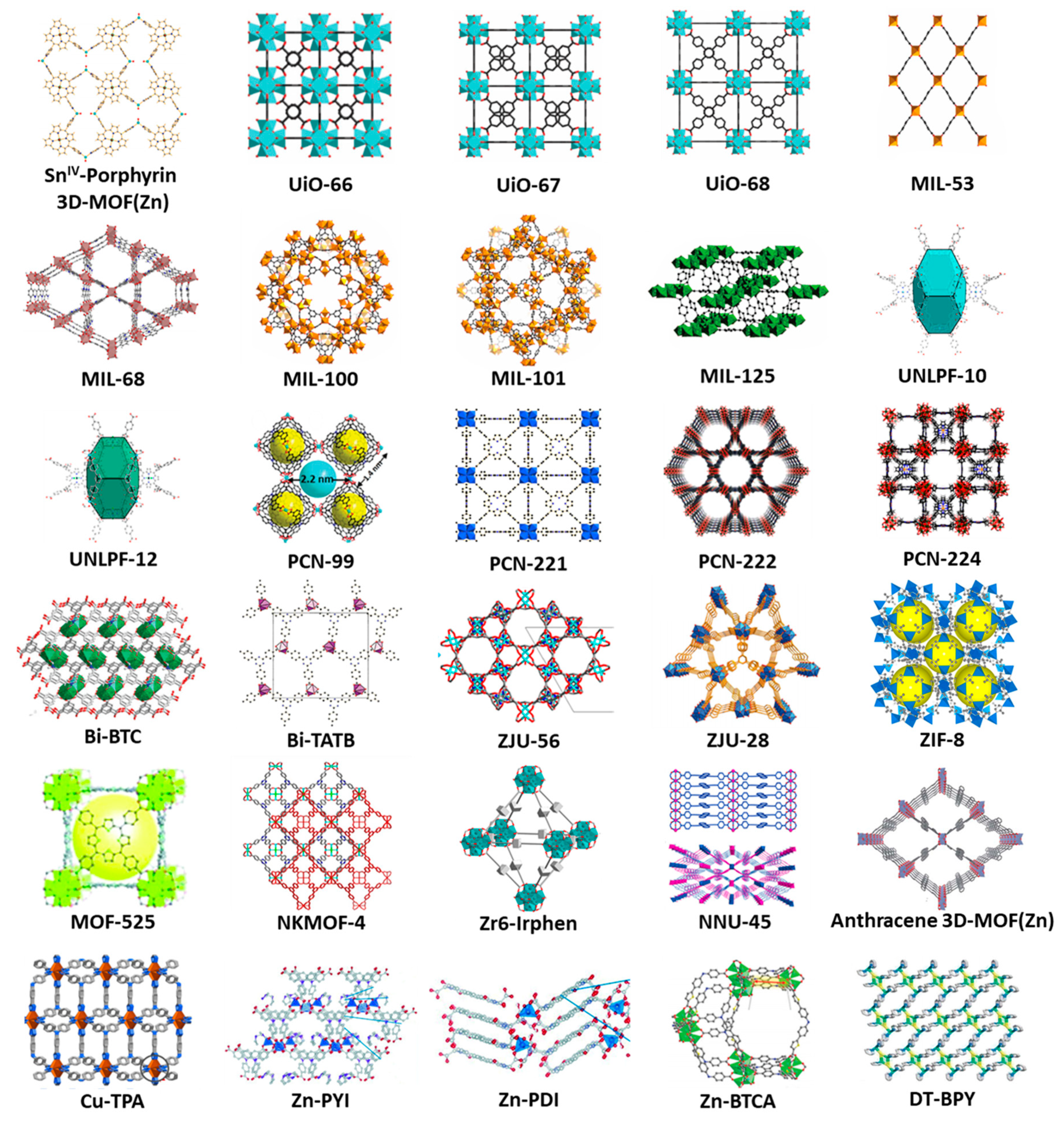 Catalysts Free Full Text Metal Organic Frameworks Mofs And Covalent Organic Frameworks Cofs Applied To Photocatalytic Organic Transformations Html